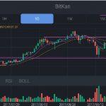 analiz-bitcoina-3