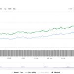 bitcoin-9000-grafik