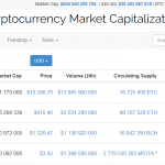 bitcoin-rekord-15000